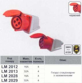 Гніздо стаціонарне LM2013 (ГС) Lemanso 32А 4п (3п+н) 380-415V IP44 червоне/ упак=2шт 50030